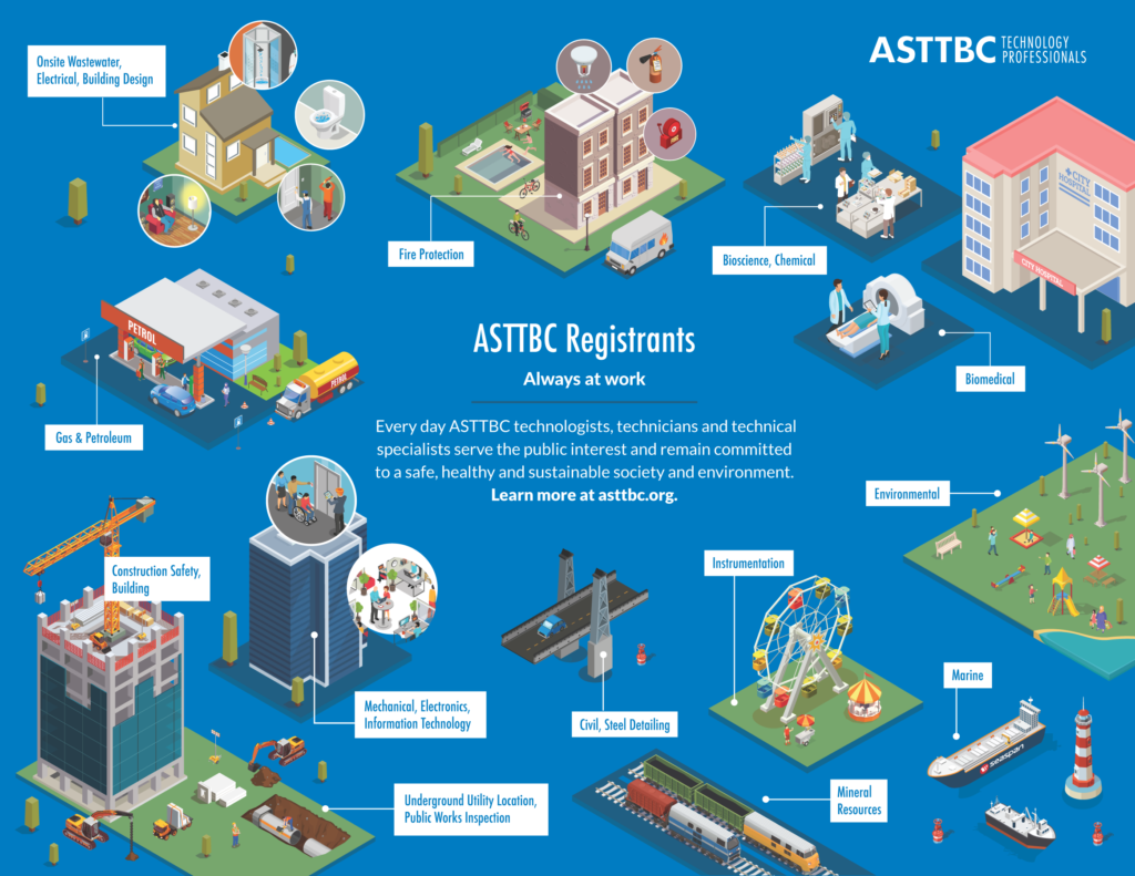 ASTTBC Registrants Engineering Technology Disciplines